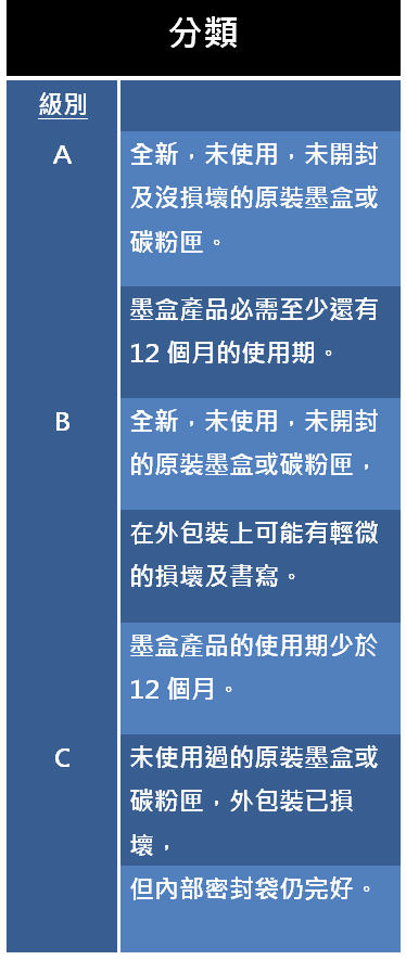category-chin-explain-2